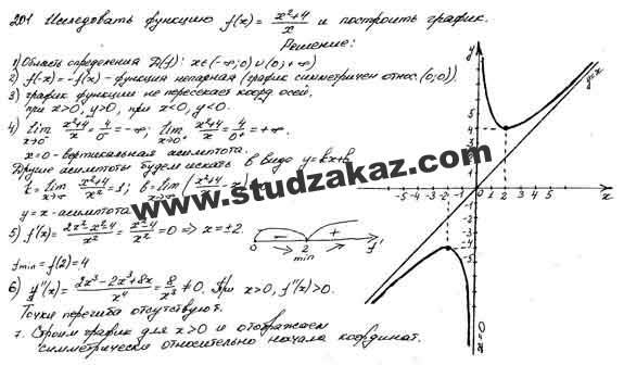 Исследование функции методами дифференциального исчисления и построение графиков.